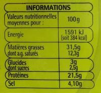Rosette 12 tranches - Informations nutritionnelles