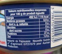 Thon albacore au naturel - Información nutricional - en