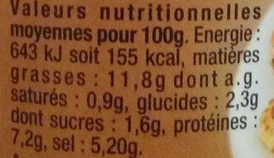 Moutarde à l'ancienne - Informations nutritionnelles - fr