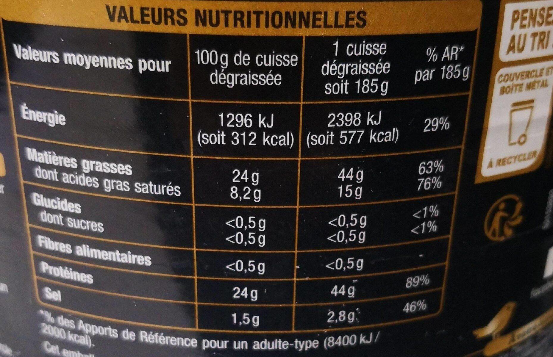 Confit De Canard du sud-ouest 4 cuisses - Valori nutrizionali - fr
