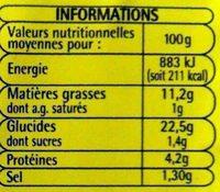 4 nems au poulet sauce nuoc mam - Nutrition facts - fr