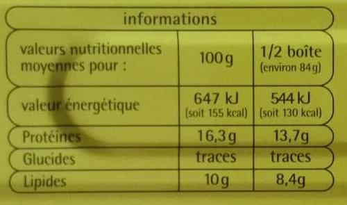 Filets de maquereaux (à la moutarde) - Informations nutritionnelles - fr
