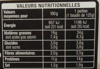 Boudins noirs aux oignons - Informations nutritionnelles - fr