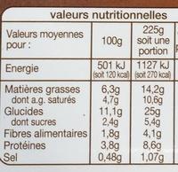 Gratin Dauphinois à la crème fraîche, Surgelé - Nährwertangaben - fr
