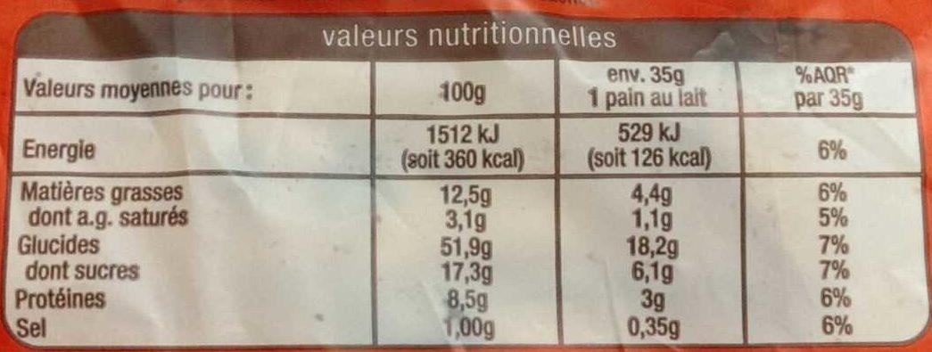 10 Pains au lait aux pépites de chocolat - Informations nutritionnelles - fr