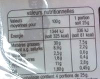 Mousse de foie de porc - Voedingswaarden - fr