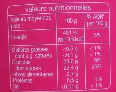 Compote de Rhubarbe - Información nutricional