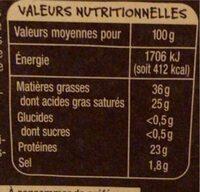 Ossau Iraty - Nutrition facts - fr