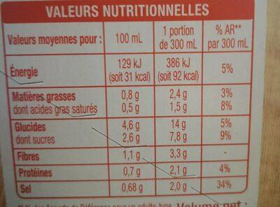 Velouté de Potiron 2x30cl - Nutrition facts - fr