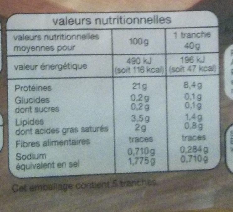 Rôti de Porc (Doré au four) 5 Tranches - Nutrition facts