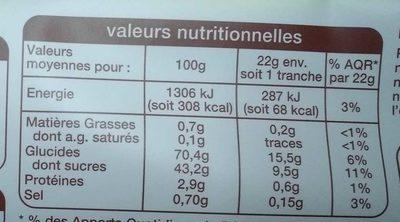 Pain d'épices fondant - Voedingswaarden