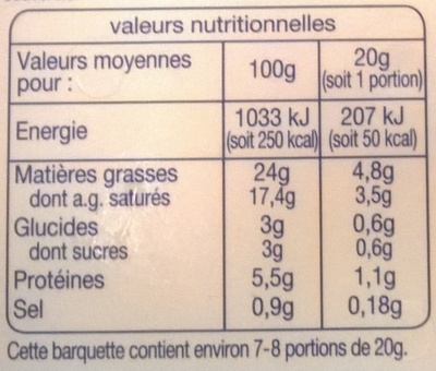 Fromage à Tartiner, Nature (24 % MG) - Informations nutritionnelles - fr