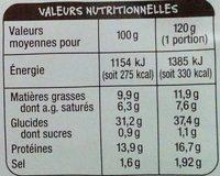 Ravioles du Dauphiné aux oeufs frais - Voedingswaarden - fr