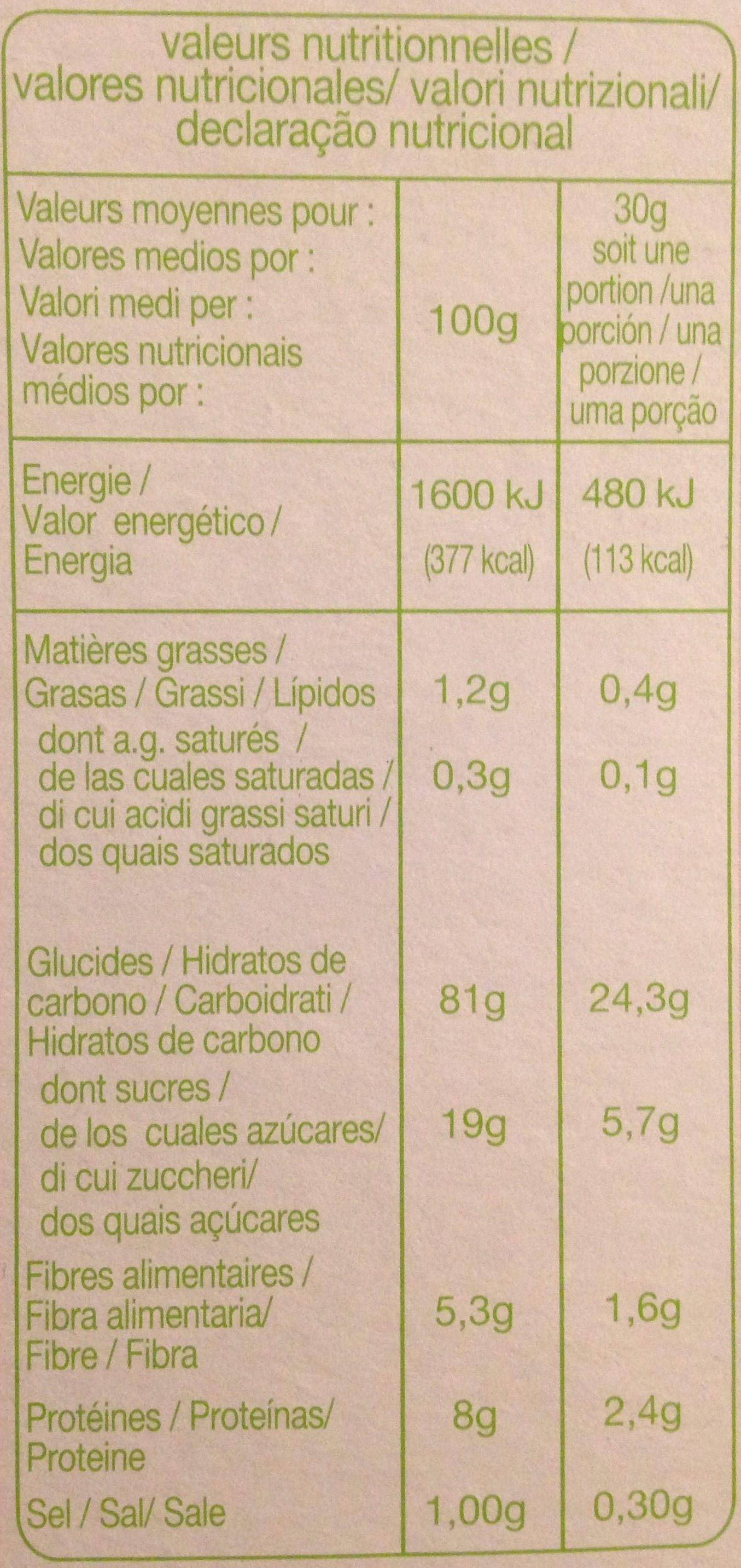 Deliform fruits rouge - Informations nutritionnelles - fr