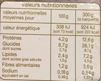 Colin d'Alaska, légumes et riz sauce citron - Voedigswaarden
