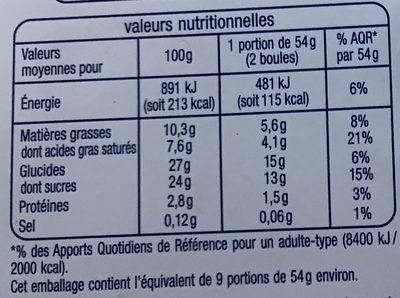 Crème Glacée Vanille Caramel Noix De Pécan - Nutrition facts - fr