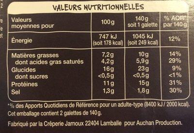 2 Galettes Bretonnes Œuf Jambon Emmental - Informations nutritionnelles - fr