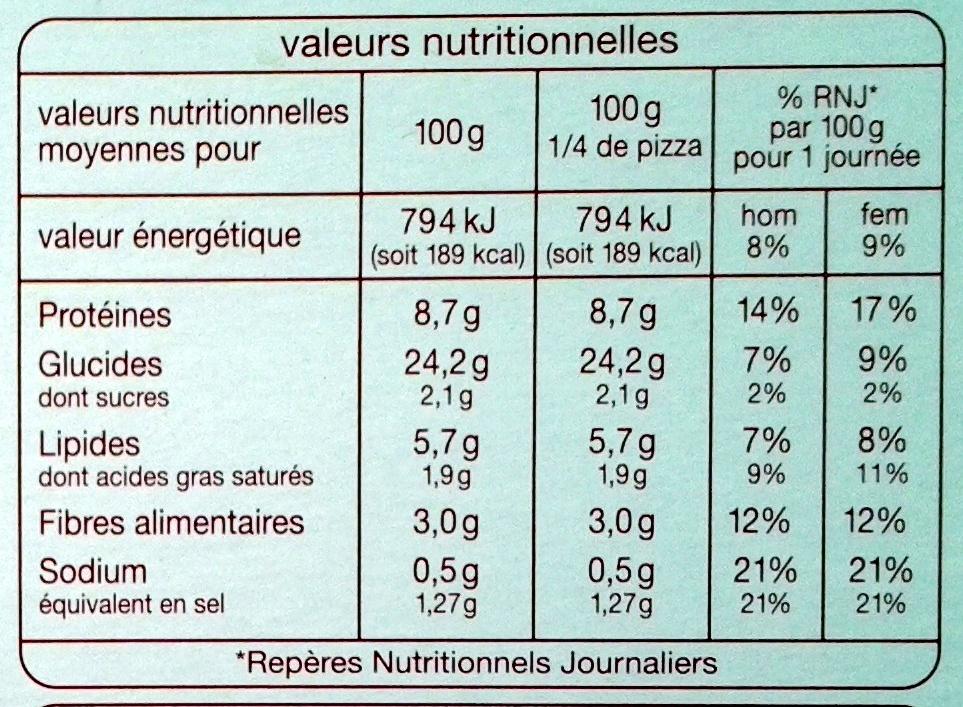 Pizza Royale, Cuite sur pierre (Jambon, champignons, fromages, olives) - Informations nutritionnelles