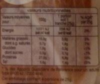 Jambon Sec Supérieur (Fabriqué en France) - Nutrition facts