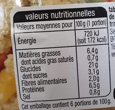 Taboule - Nutrition facts - fr