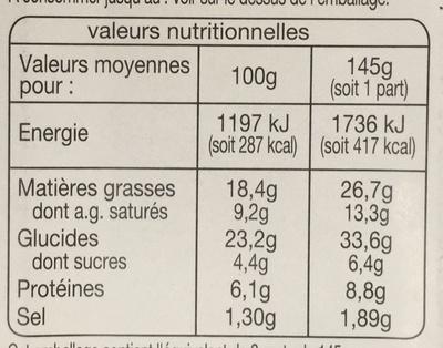 2 Bouchées à la Reine - Informations nutritionnelles - fr