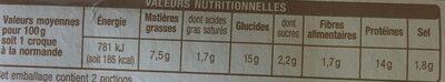 2 Croques Normande aux champignons et à la crème - Nutrition facts