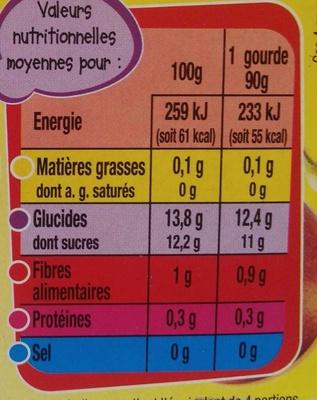 Spécialité de Fruits Pomme Banane - Nutrition facts