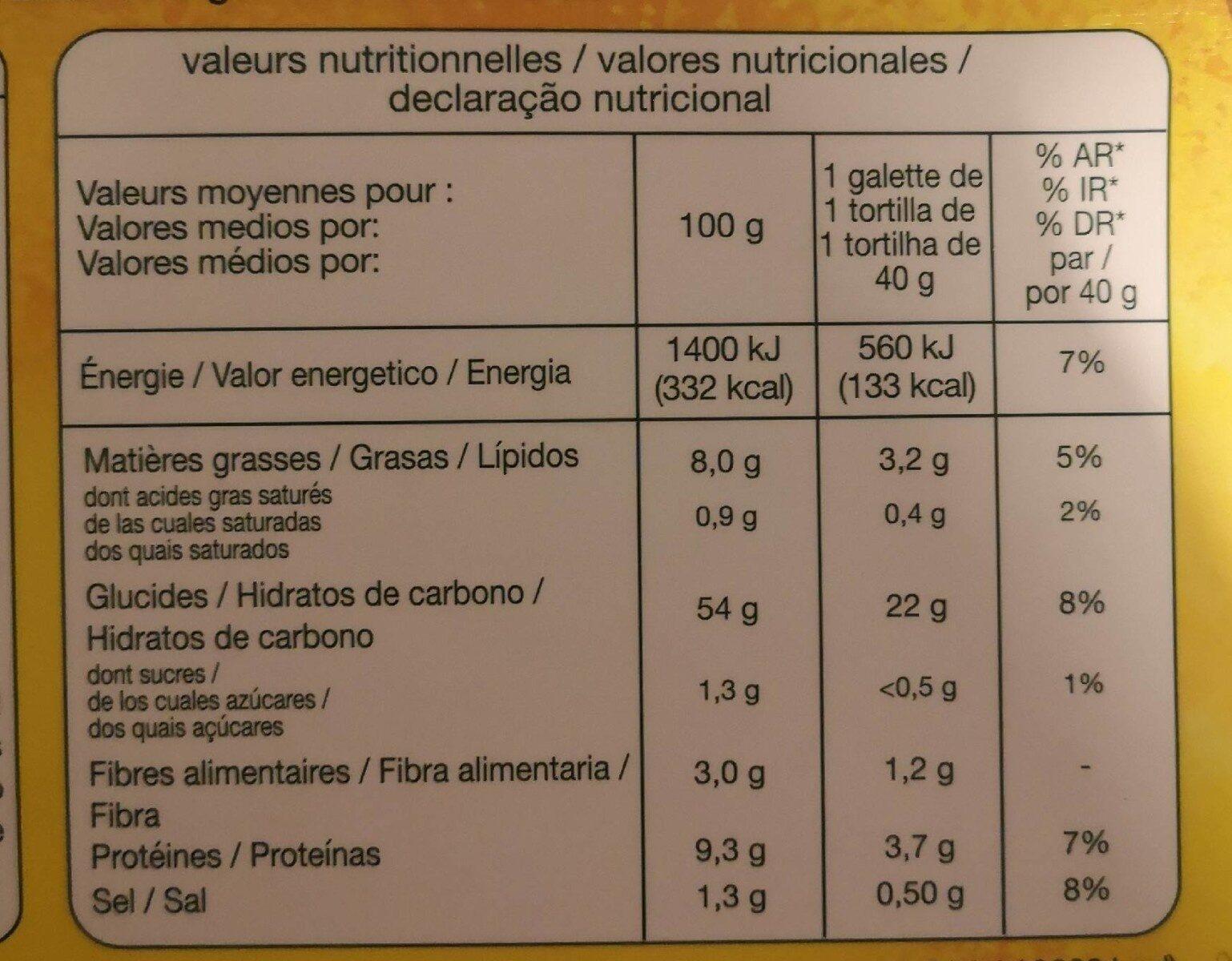 Tortillas de blé de trigo - Valori nutrizionali - fr