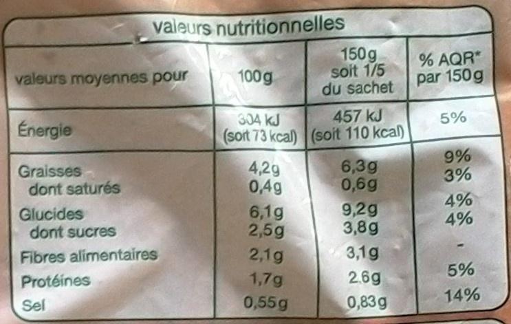Les poêlées cuisinées - Catalane - Nutrition facts