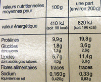 Poisson sauce Beurre citron, Surgelé - Nutrition facts