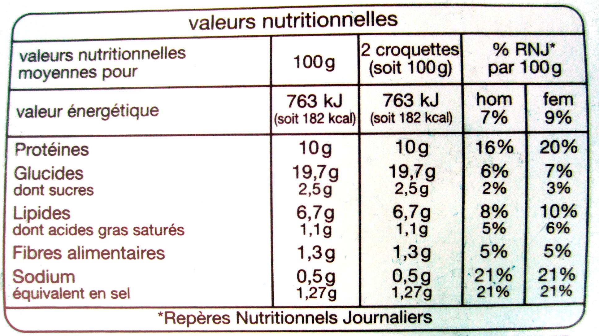 20 croquettes de poisson ail et fines herbes - 1 kg - Auchan - Voedigswaarden