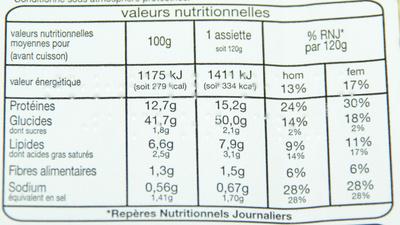 Tortellini Jambon cru - Informations nutritionnelles