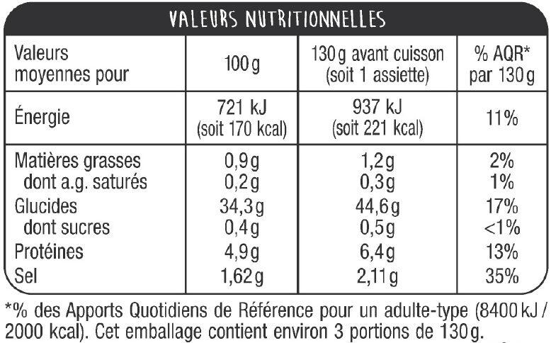 Gnocchi aux flocons de pomme de terre - Nutrition facts