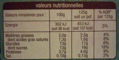 Les mixés - 6 saveur sans morceaux - Nutrition facts