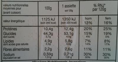 Demi-Lunes Tomate Basilic - Informations nutritionnelles - fr