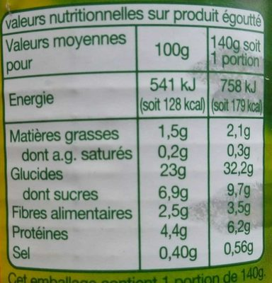 Maïs en grains doux - Informations nutritionnelles - fr
