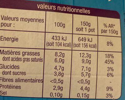 Yaourt à la grecque - Nutrition facts - fr