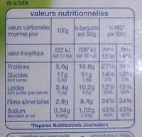 Filet de Merlu Blanc, sauce citronnée et son mélange de riz - Voedingswaarden - fr