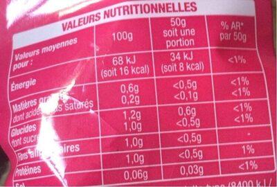 Cœur de laitue - Informations nutritionnelles - fr