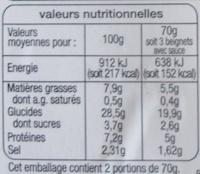 Beignets de crevettes sauce aigre douce (6 beignets + 1 sachet de sauce) - Informations nutritionnelles