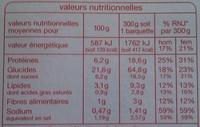 Porc au caramel et riz parfumé - Voedingswaarden - fr