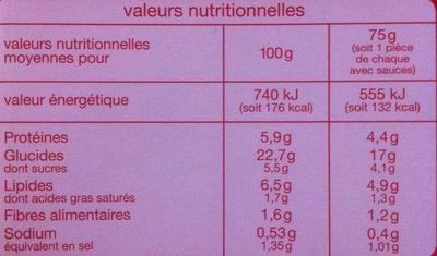 Assortiment de Bouchées Vapeur - Informations nutritionnelles - fr