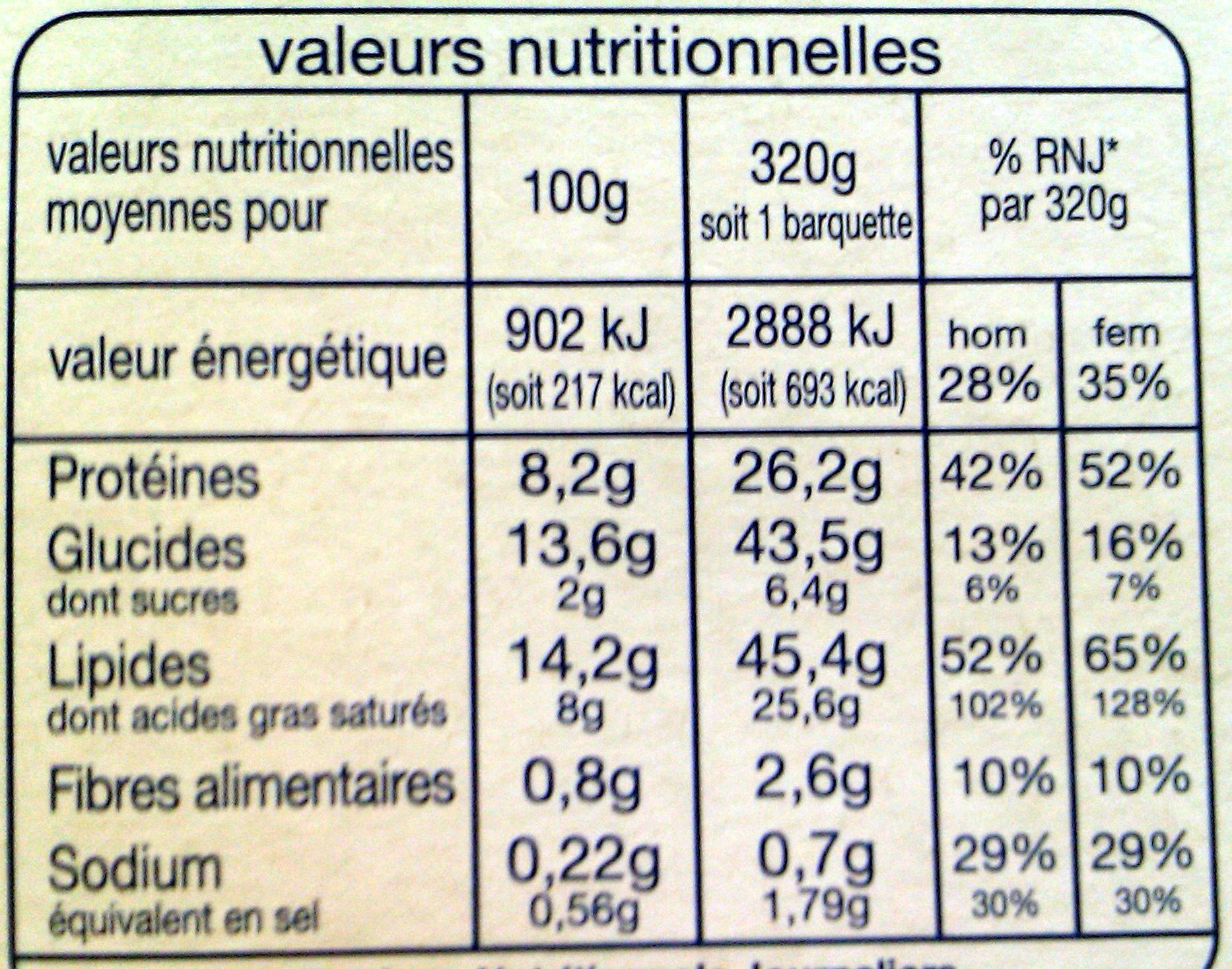 Tagliatelles Saumon - Nutrition facts