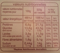 Lasagne Bolognaise - Nutrition facts