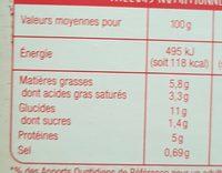 Hachis Parmentier (1 portion) - Informations nutritionnelles - fr