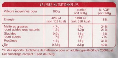 Tomates farcies et leur riz cuisiné - Informations nutritionnelles - fr