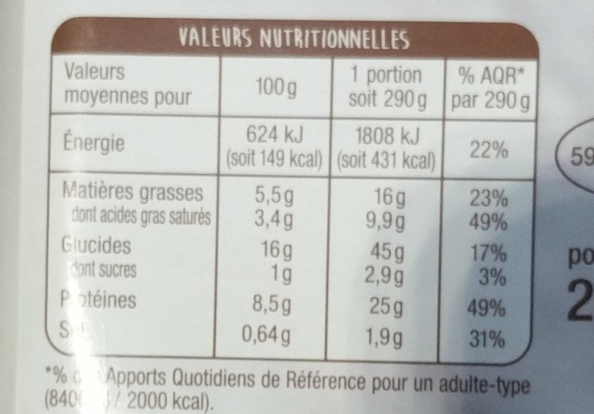 Tagliatelles au poulet et champignons - Voedingswaarden - fr