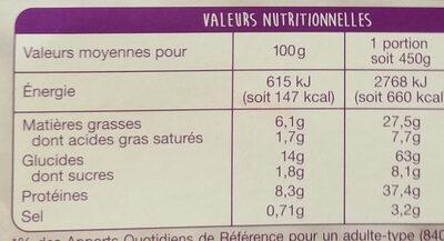 Couscous Poulet et Merguez aux épices - Informations nutritionnelles