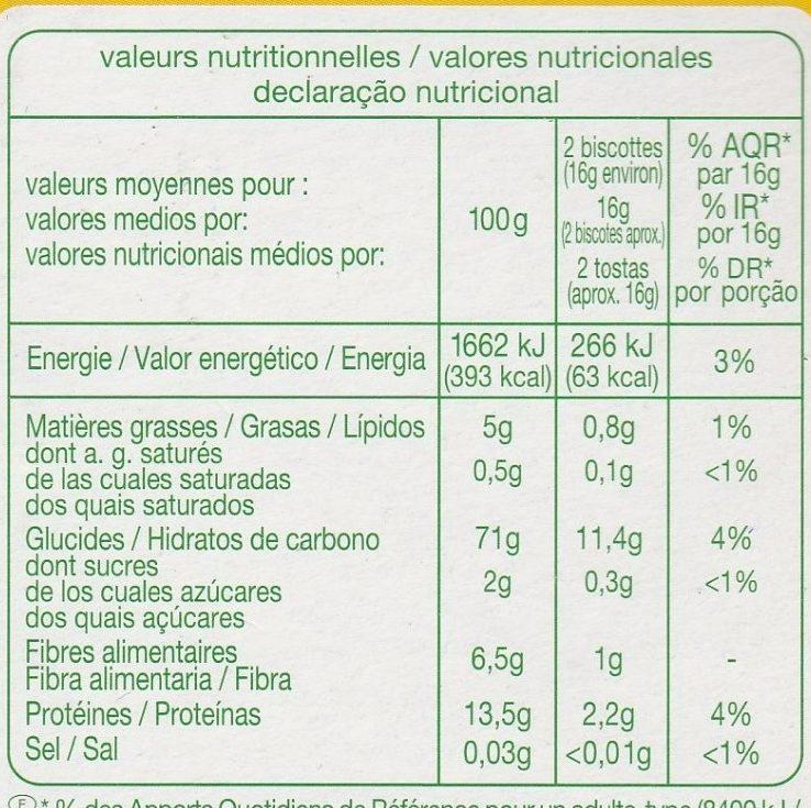 Biscottes a la farine complète - Nutrition facts