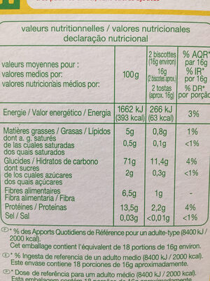Biscottes a la farine complète - Informação nutricional